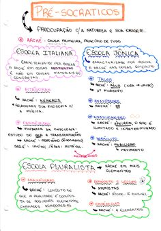 What are some cool psychological hacks Study Help, Study Tips, Mental Map, Hate School, Study Organization, Lettering Tutorial, Study Inspiration, Studyblr, Study Notes