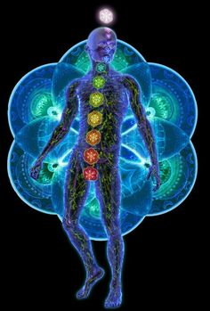 What Is Life Force Energy An Aura Amp Chakras On Pinterest