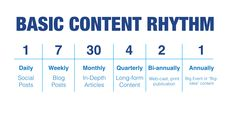 A Guide For Creating Consistently Great Content