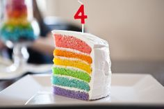 Love this cake! Easy to follow instructions!