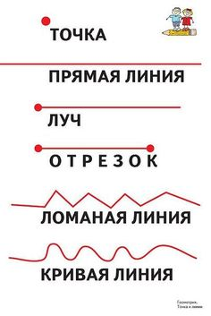 School Hacks, I School, Primary School, Teaching Multiplication, Math Vocabulary, Russian Language Learning, Math Courses, Learn Russian, Forest School