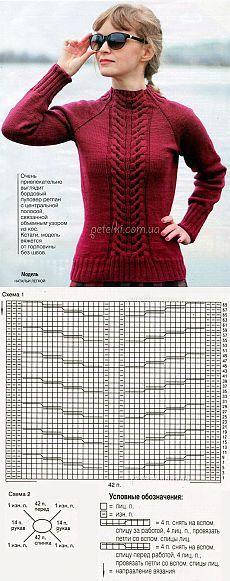 Пуловер реглан с центральной косой. Описание вязания, схемы