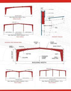 Truss Structure, Steel Structure Buildings, Building Structure, Prefab Metal Buildings, Pre Engineered Metal Buildings, Architecture Concept Diagram, Roof Architecture, Construction Design, Civil Construction