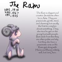 Zodiac- The Ram by Dei--dara