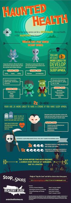 As a spooky dude who snores, I love this infographic.