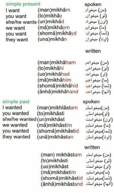 Simple Present & Past in Farsi Language And Literature, English Language Learning, Learn A New Language, Persian Language, Arabic Language, Learn English Words, English Phrases, Dari Language, Learning Arabic For Beginners