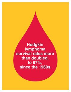 Hodgkin lymphoma survival rates more than doubled, to 87%, since the 1960s. Support @Leukemia & Lymphoma Society this September for blood cancer awareness month!