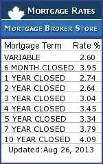 The on-line mortgage live rates can help you determine how much of a mortgage you can afford. These mortgage rates are updated on daily bases.