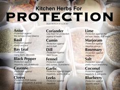 Kitchen Herbs for Protection - Witch Ot Good