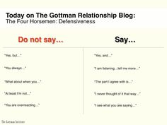 """The Gottman Institute Let's talk about defensiveness. We continue The Four Horsemen series by taking a closer look at the second horseman. Defensiveness is really a way of blaming your partner. You're saying, in effect, """"The problem isn't me, it's you."""" Read more: http://www.gottmanblog.com/2013/05/the-four-horsemen-defensiveness.html"""