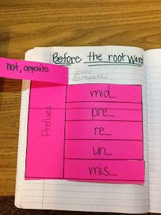 Prefixes and Suffixes Interactive Journal ideas