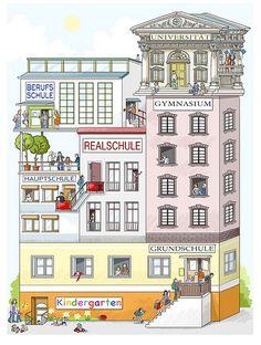 Das deutsche Schulsystem | von Matthias Pflügner
