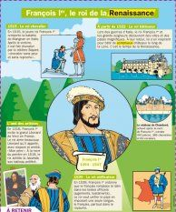 François 1er, le roi de la Renaissance