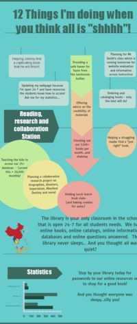Teacher Librarian advocacy galore- fantastic collected links #tlchat #edchat