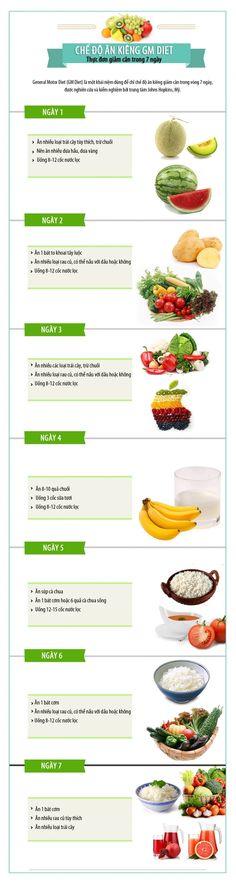 Thực đơn giảm cân trong 7 ngày - VnExpress Sức Khỏe