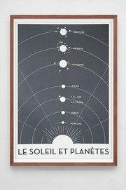 Double Merrick - Le Soleil et Planètes -