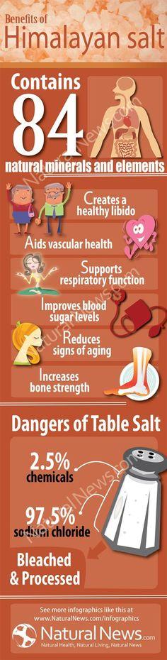 Benefits of Himalayan Salt...love this pink salt!