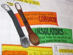 Conductors & Insulators Chart (I have used my nifty little chart for three years now!)