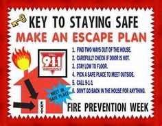 Fire Safety Prevention Posters - Bing Images