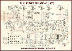 ** TOM'S RADIO WORLD TOMANIA & TOM'S TOY WORLD TOMANIA **: BLAUPUNKT RADIO Short Waves, Vintage Table, Berlin Germany, Granada, Toy, World, Grenada, Clearance Toys, The World