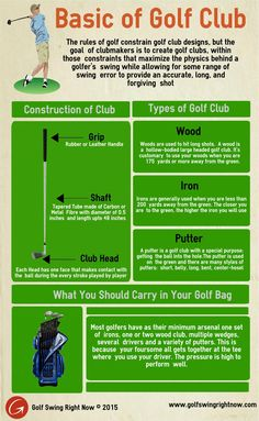 Do you want to improve your golf swing? Here are some basic tips you can start working on today that can help improve your golf swing Golf Swing For Beginners, Thema Golf, Golf Basics, Golf Putting Tips, Golf Exercises, Perfect Golf, Golf Training, Golf Lessons, Golf Humor