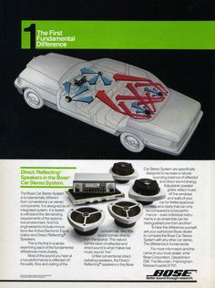 The First Fundamental Difference With Bose Car Audio Source: Games, November-December 1981 Vintage Advertisements, Vintage Ads, Car Audio Installation, Car Amplifier, Old School Cars, Bookshelf Speakers, Speaker Design, Bose, Cars And Motorcycles