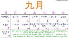 Days of the Month in Japanese by ~misshoneyvanity on deviantART