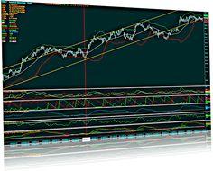 Free Stock Market Software