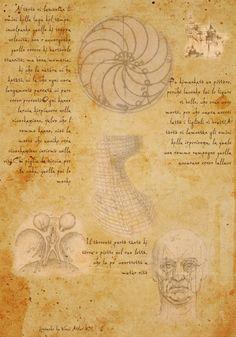 Tatoos, Vintage World Maps, Art, Art Background, Kunst, Performing Arts, Tattos, Art Education Resources, Artworks