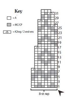 http://www.allfreeknitting.com/master_images/files/Kids-Classic-Fair-Isle-Sweater-Chart.jpg