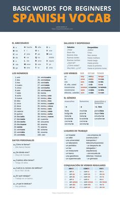 Spanish Words and Phrases for Beginners [+ Free PDF] - Spanish with Tati