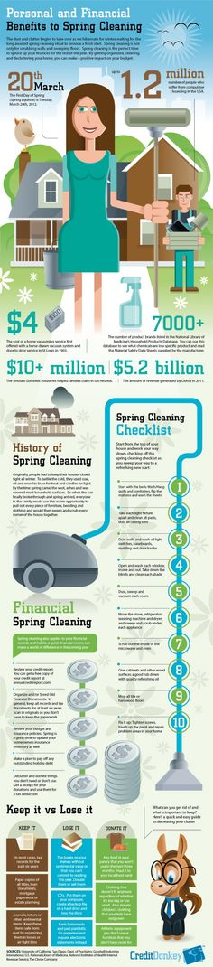 Spring cleaning fun facts and tips!