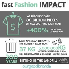 The biggest industry in the world is fashion. The impact of fast fashion is massive, but we don't know about the catastrophes, the politics, the environmental contamination, the suicides… behind fast fashion. TODAY you will understand it all! Fast Fashion, Slow Fashion, Ethical Fashion, Fashion Today, Fashion Brands, Fashion Accessories, Fashion Infographic, Recycling Information, Fashion Business
