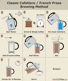 French Press, a simple coffee brewing method that produces a nice pot of fresh coffee. Barista Cafe, Coffee Barista, Coffee Cafe, Coffee Drinks, Aeropress Coffee, Espresso Drinks, Espresso Coffee, Coffee Shop, Coffee Uses