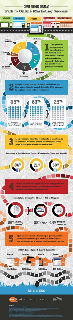 If, however, you are looking for information about which small businesses have the best deals, you might not find it online. More than 60% of small businesses do not have a website, and many that are online do not show up in search results. - -   As a small business, you should check out this infographic to map your path to online visibility and success.