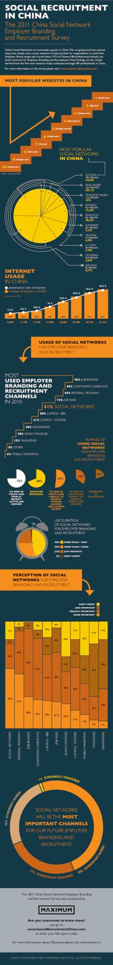 Social Recruitment in China #Digital #Infographics