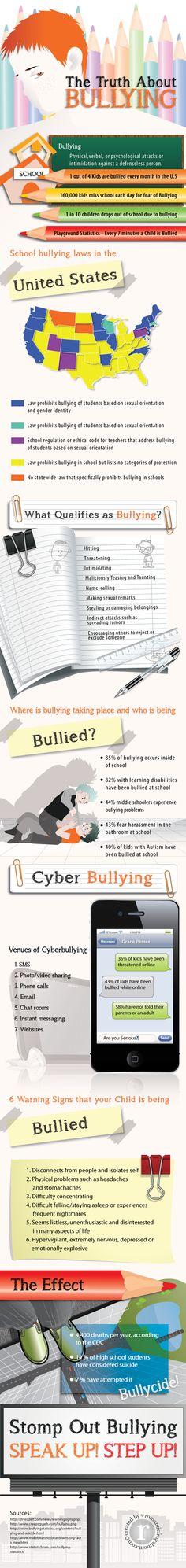 Se le llama abuso en las escuelas o bullying a los ataques o intimidaciones psicológicas, verbales o físicas contra a una persona indefensa. Esta situaci