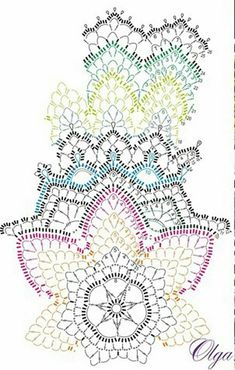 crochet mandala pattern Crochet mandala rug pattern yarns Ideas for 2019 Mandala Rug, Crochet Mandala Pattern, Crochet Diagram, Crochet Stitches Patterns, Crochet Chart, Thread Crochet, Filet Crochet, Crochet Ideas, Crochet Squares