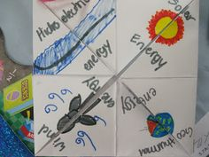 Energy Sources Idea - outside could be renewable and nonrenewable energy sources with a picture; inside could be how we use them, or what the energy can turn into