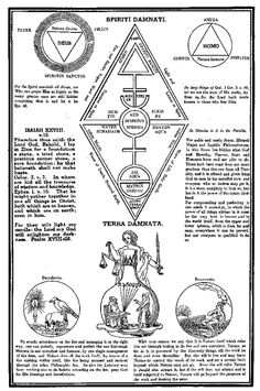 SPIRITI DAMNATI, from Secret Symbols of the Rosicrucians of the 16th & 17th Centuries.