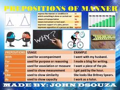 PREPOSITIONS OF MANNER: LESSON PLAN-RUBRICS-RULES-USAGE-WORKSHEETS