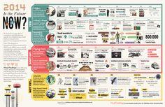 vital findings infographic.jpg (5175×3375)