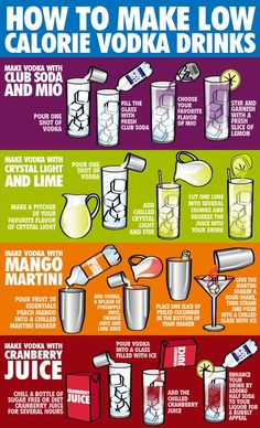 Vodka cocktails don't have to be heavy on the calories, in order to taste fantastic. Here are some ideas for lightening up your cocktail calories. Snacks Für Party, Party Drinks, Cocktail Drinks, Fun Drinks, Healthy Drinks, Low Carb Vodka Drinks, Flavored Vodka Drinks, Camping Drinks, Low Calorie Liquor