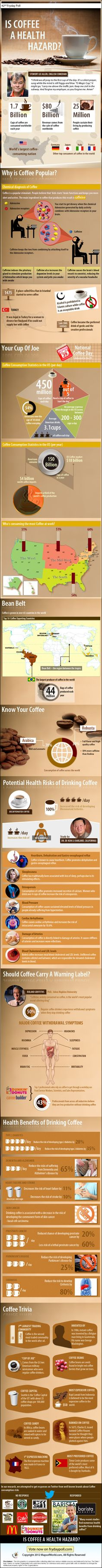 Find In-depth Review And Infographic On The Hazards & Benefits Of Coffee. Find facts and statistics from around the world, learn more about what makes coffee so popular and coffee trivia.