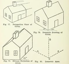 isometric view cavalier and military ile ilgili görsel sonucu Drawing Skills, Drawing Techniques, Drawing Tips, Line Drawing, Oblique Drawing, Isometric Drawing, Orthographic Drawing, Axonometric Drawing, Elevation Drawing