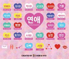 Corea Términos Amor romanización