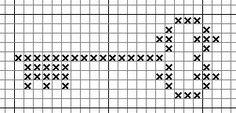 Sampler key pattern