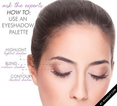 How to properly use an eyeshadow palette. #makeup