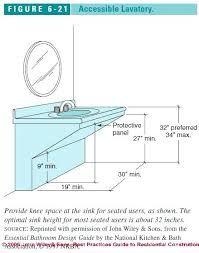 Ada Compliant Bathroom Size In 2020 Small Bathroom Sinks Small