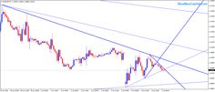 Forex Trading Fundamental and Technical News - 07 July 2015